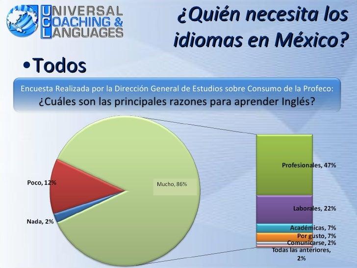 <ul><li>Todos </li></ul>¿Quién necesita los idiomas en México? Encuesta Realizada por la Dirección General de Estudios sob...