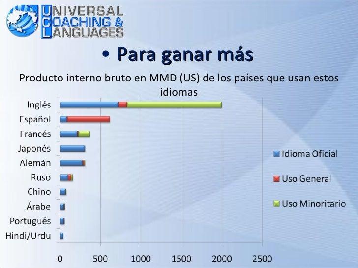<ul><li>Para ganar más </li></ul>Producto interno bruto en MMD (US) de los países que usan estos idiomas