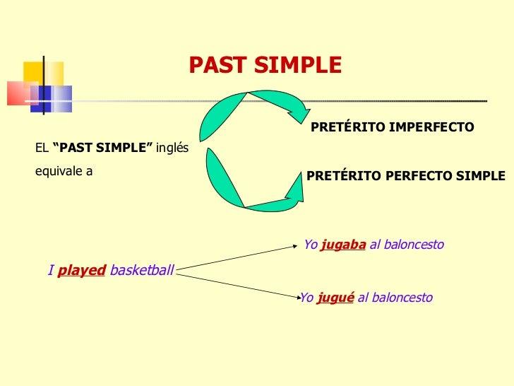 "PAST SIMPLE EL  ""PAST SIMPLE""  inglés equivale a PRETÉRITO IMPERFECTO PRETÉRITO PERFECTO SIMPLE I  played   basketball Yo ..."