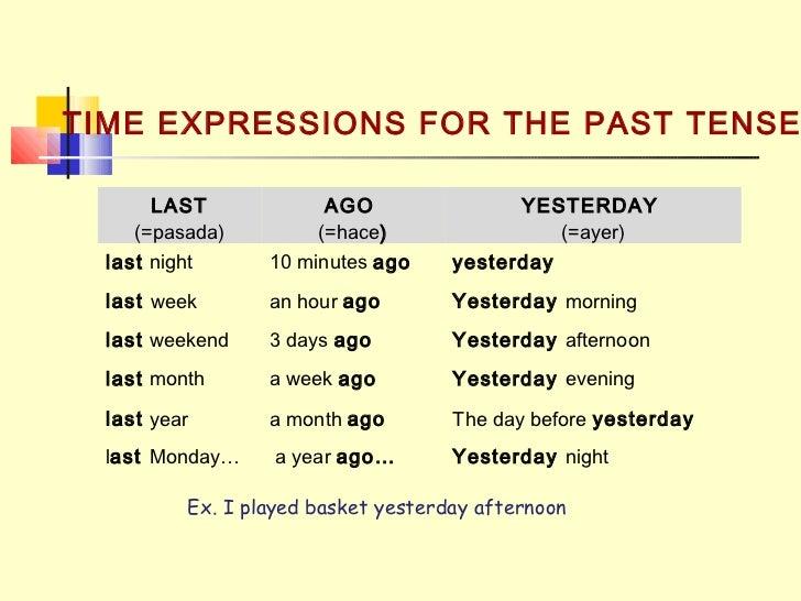 Presentaci 243 N Past Simple