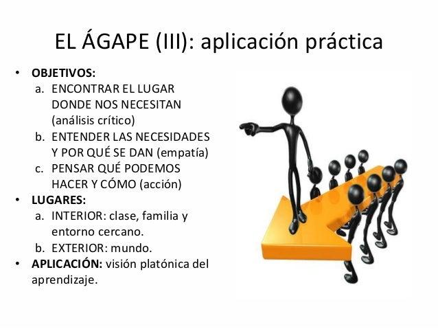 EL ÁGAPE (III): aplicación práctica • OBJETIVOS: a. ENCONTRAR EL LUGAR DONDE NOS NECESITAN (análisis crítico) b. ENTENDER ...