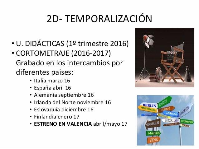 2D- TEMPORALIZACIÓN • U. DIDÁCTICAS (1º trimestre 2016) • CORTOMETRAJE (2016-2017) Grabado en los intercambios por diferen...