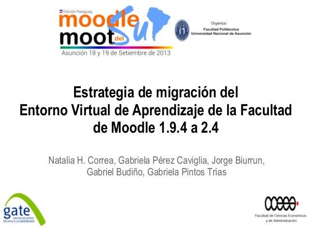 Estrategia de migración del Entorno Virtual de Aprendizaje de la Facultad de Moodle 1.9.4 a 2.4 Natalia H. Correa, Gabriel...