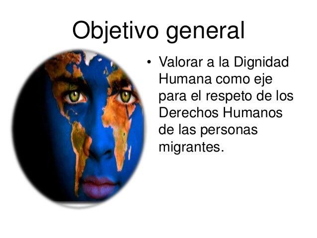 Presentación Persona Humana Y Dignidad