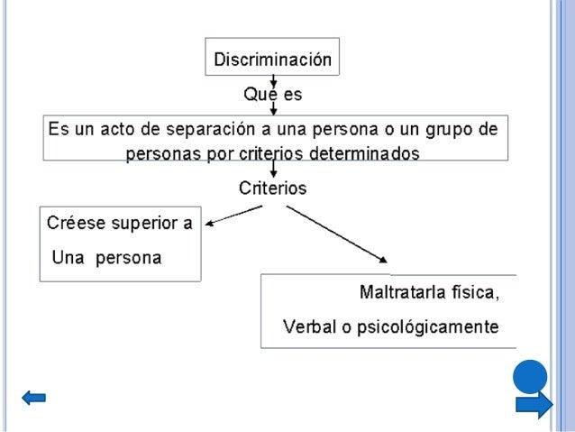 Articulo 134  DISCRIMINACIO N CONTRA LA MUJER  RACISMO  Esta ley tiene por objeto garantizar la protección de los derechos...