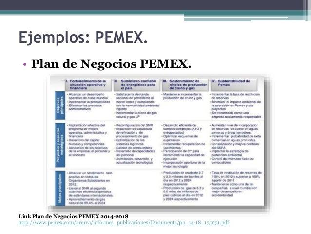 Presentaci n plan de negocios for Plan de negocios ejemplo pdf