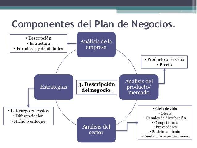 Presentaci n plan de negocios for Plan de negocios de un vivero de plantas