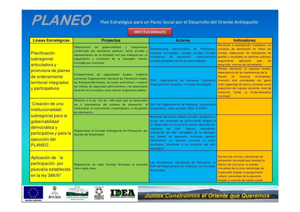 PresentacióN Planeo 1