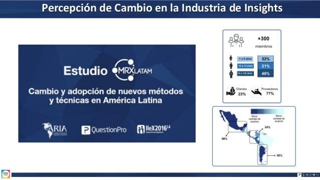La Industria de Insights desde la Mirada de los Clientes Corporativos - Versión TalkIn17 Slide 3