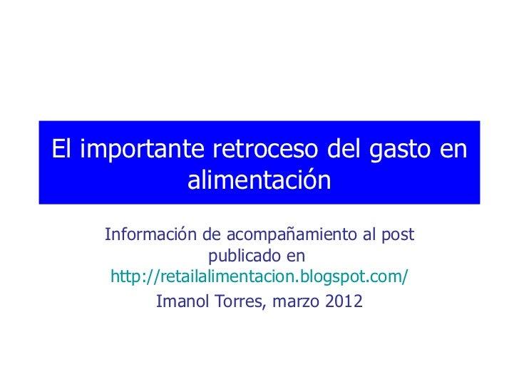 El importante retroceso del gasto en            alimentación    Información de acompañamiento al post                   pu...