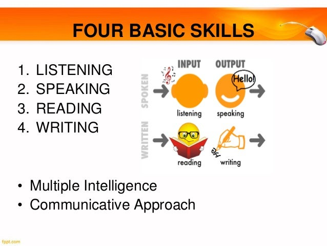 thesis on english speaking skill And speaking and writing belong to output skills because these two skills involve the processes of putting language out which means apply the knowledge and technique into practical using for language learners, input skills of a language could be regarded as the foundation of the output ones (gass, 1997.