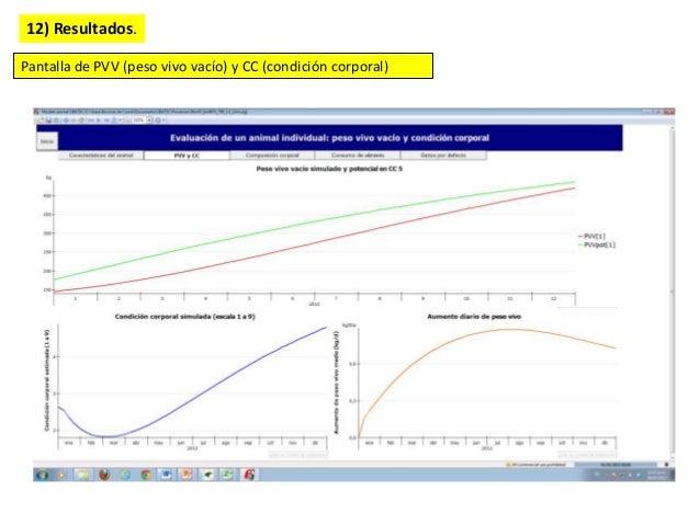 12) Resultados. Pantalla de PVV (peso vivo vacío) y CC (condición corporal)