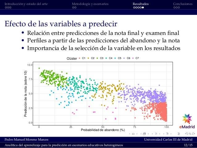 Introducción y estado del arte Metodología y escenarios Resultados Conclusiones Efecto de las variables a predecir ' Relac...