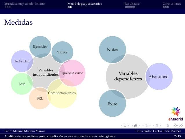 Introducción y estado del arte Metodología y escenarios Resultados Conclusiones Medidas Variables independientes Vídeos Ej...
