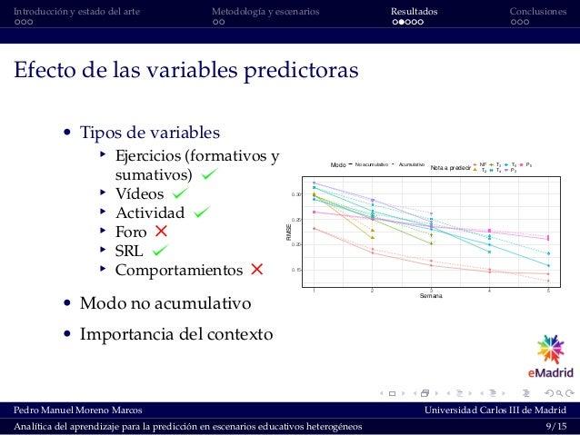 Introducción y estado del arte Metodología y escenarios Resultados Conclusiones Efecto de las variables predictoras ' Tipo...
