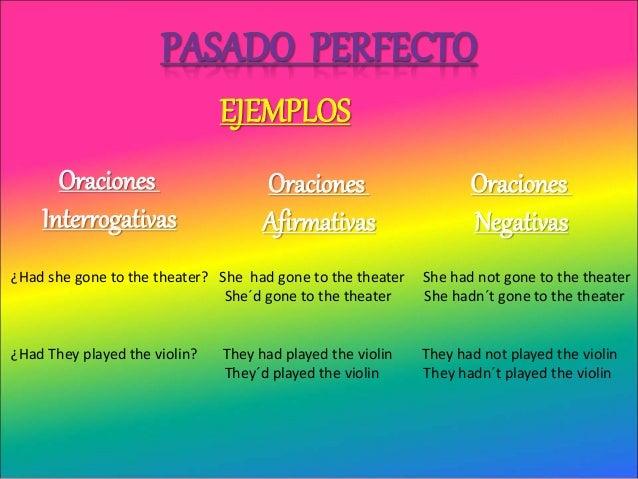 Presentación Presente Perfecto Ingles
