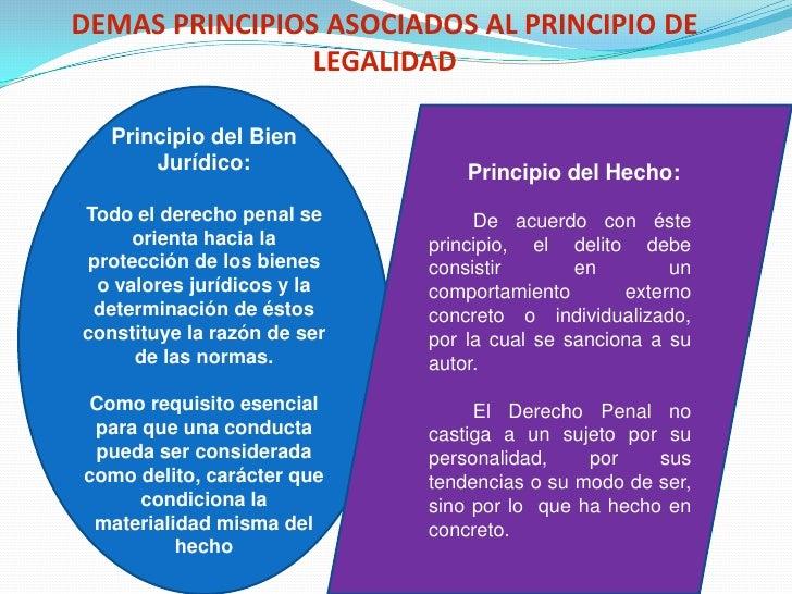 DEMAS PRINCIPIOS ASOCIADOS AL PRINCIPIO DE LEGALIDAD<br />Principio del Bien Jurídico: <br />Todo el derecho penal se orie...