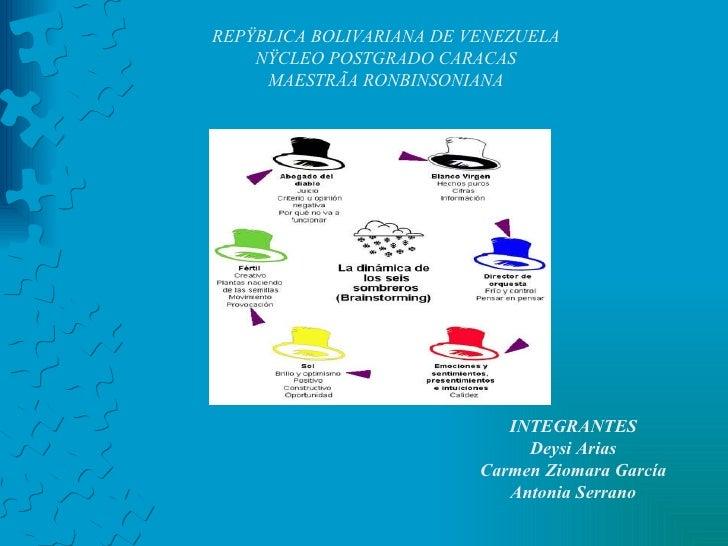 REPÙBLICA BOLIVARIANA DE VENEZUELA NÙCLEO POSTGRADO CARACAS MAESTRÌA RONBINSONIANA INTEGRANTES Deysi Arias Carmen Ziomara ...