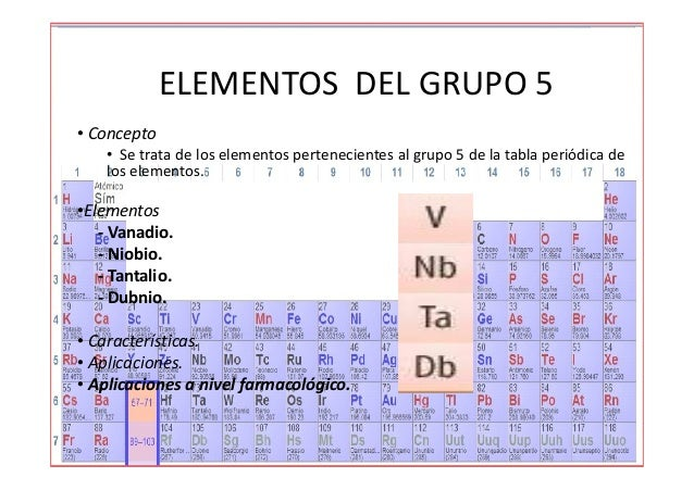 Tabla periodica grupo vb images periodic table and sample with tabla periodica grupo vb elementos grupo 5 y 6 elementos del grupo 5 concepto se trata de los elementos pertenecientes urtaz Image collections