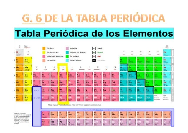 Elementos grupo 5 y 6 cromo 7 urtaz Choice Image