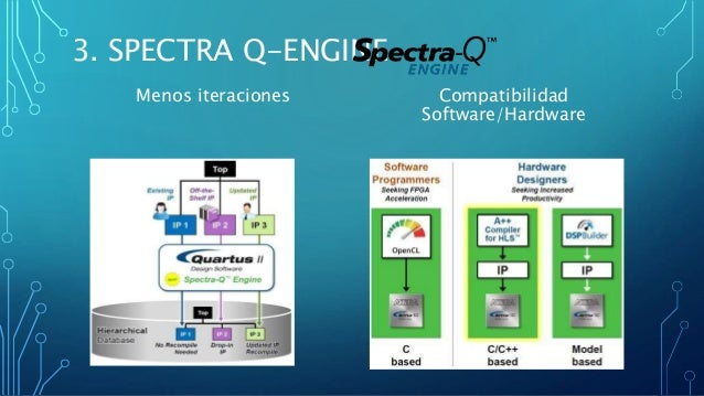 Introduccin a quartus ii v150 quartus ii 2015 introduction spectra q engine blueprint platform designer malvernweather