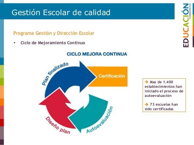Gestión Escolar de calidad Programa Gestión y Dirección Escolar • Premio Calidad Educacional Gabriela Mistral • Formación ...