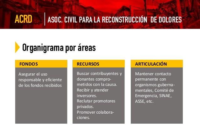 Organigrama por áreas COMUNICACIÓN URGENCIAS LEGALES Mantener las relaciones públicas con la comu- nidad y los medios. Des...