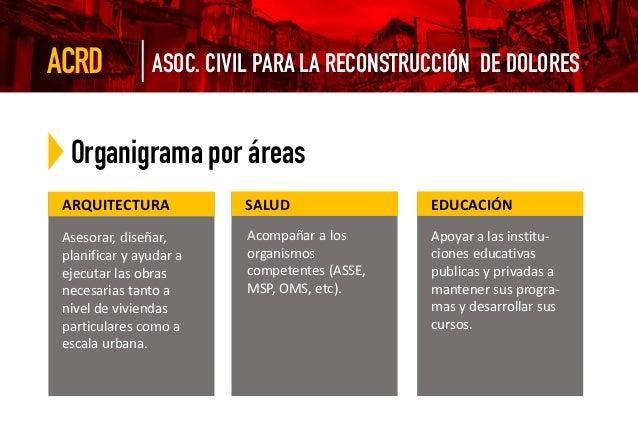 www.reconstruyamosdolores.org