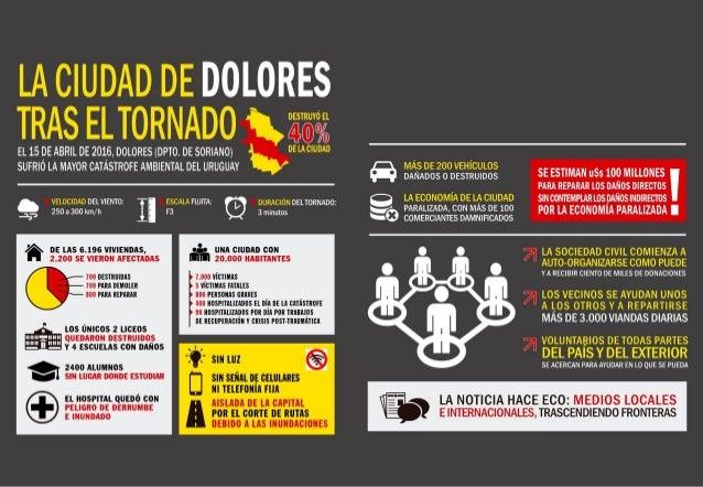 Víctimas del cambio climático. La mayor catástrofe ambiental del Uruguay. Dolores, 15 Abril 2016. Tornado F3 escala Fujita...