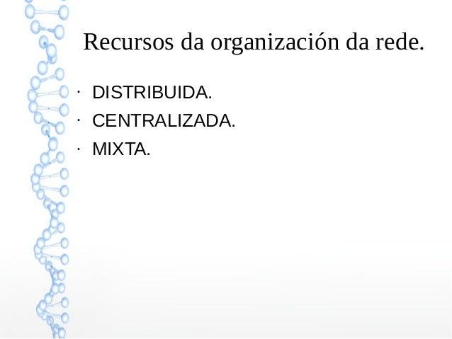 Recursos da organización da rede. ● DISTRIBUIDA. ● CENTRALIZADA. ● MIXTA.