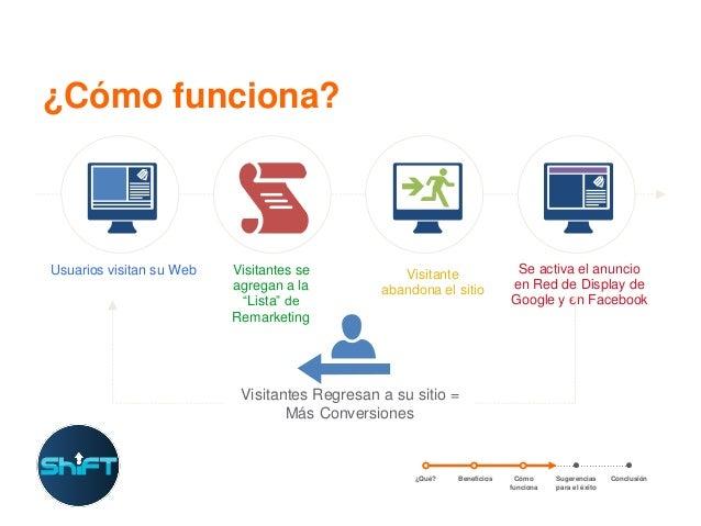 """¿Cómo funciona?  Usuarios visitan su Web  Visitantes se agregan a la """"Lista"""" de Remarketing  Visitante abandona el sitio  ..."""