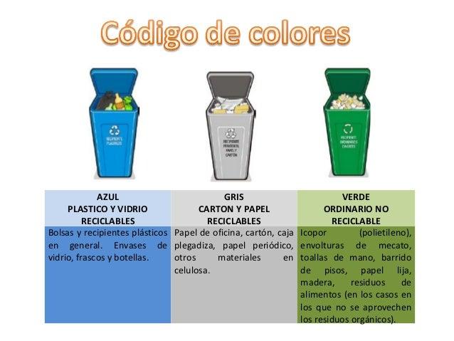 Sensibilizacion sobre el manejo de residuos solidos - Colores para reciclar ...