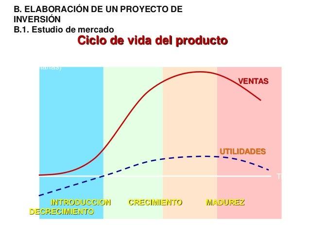 B. ELABORACIÓN DE UN PROYECTO DE  INVERSIÓN  B.1. Estudio de mercado  Ciclo de vida del producto  Ventas y utilidades  (un...