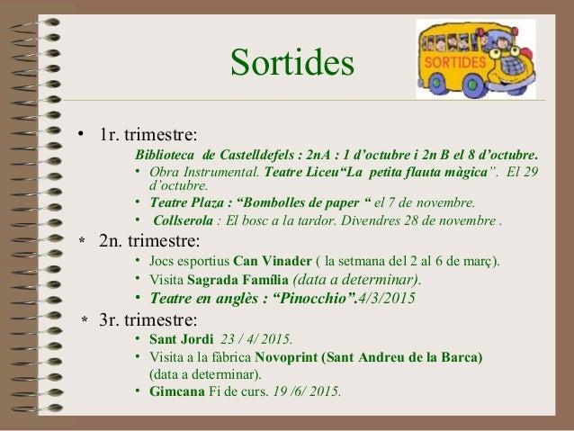 Sortides  • 1r. trimestre:  Biblioteca de Castelldefels : 2nA : 1 d'octubre i 2n B el 8 d'octubre.  • Obra Instrumental. T...