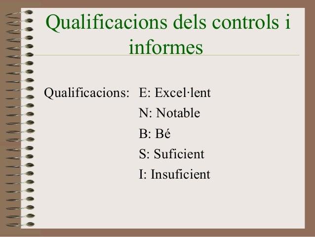 Qualificacions dels controls i  informes  Qualificacions: E: Excel·lent  N: Notable  B: Bé  S: Suficient  I: Insuficient