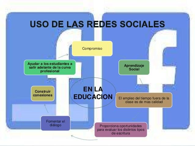 Compromiso Aprendizaje Social El empleo del tiempo fuera de la clase es de mas calidad Proporciona oportunidades para eval...