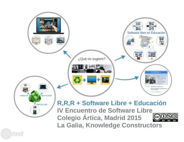 """Software libre en Educación  'w 7:7.. . ¡-  ¿QLTé-eïti  software iibTe?  ü  """"   """" _ '¡f _ V"""" ' Z  '                R, R,R ..."""
