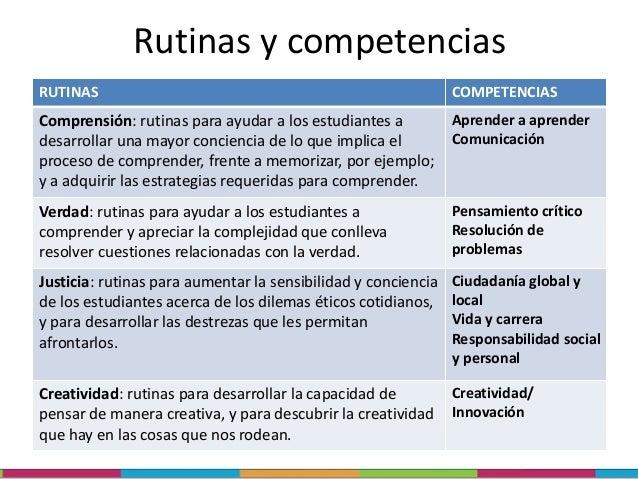 """""""Justicia"""" Nombre de la rutina Pasos Cómo aplicarla Tira y afloja: el juego de la soga Para explorar la complejidad de los..."""