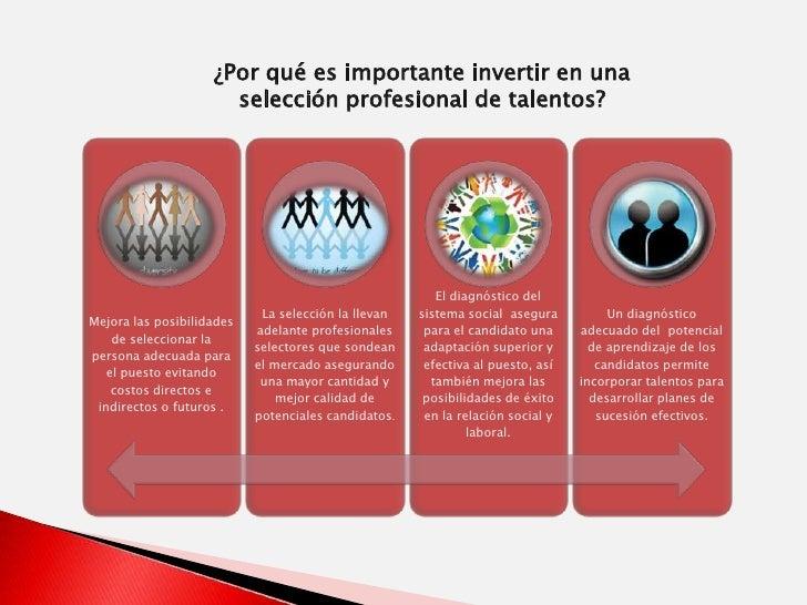 ¿Por qué es importante invertir en una <br />selección profesional de talentos?<br />