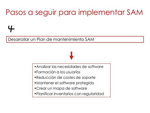 Pasos a seguir para implementar SAM4Desarrollar un Plan de mantenimiento SAM            •Analizar las necesidades de softw...