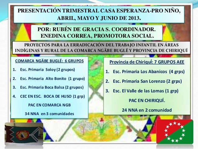 PRESENTACIÓN TRIMESTRAL CASA ESPERANZA-PRO NIÑO, ABRIL, MAYO Y JUNIO DE 2013. POR: RUBÉN DE GRACIA S. COORDINADOR. ENEDINA...