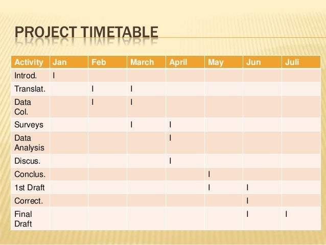 Best Project Timetable Ideas  Best Resume Examples By Industry