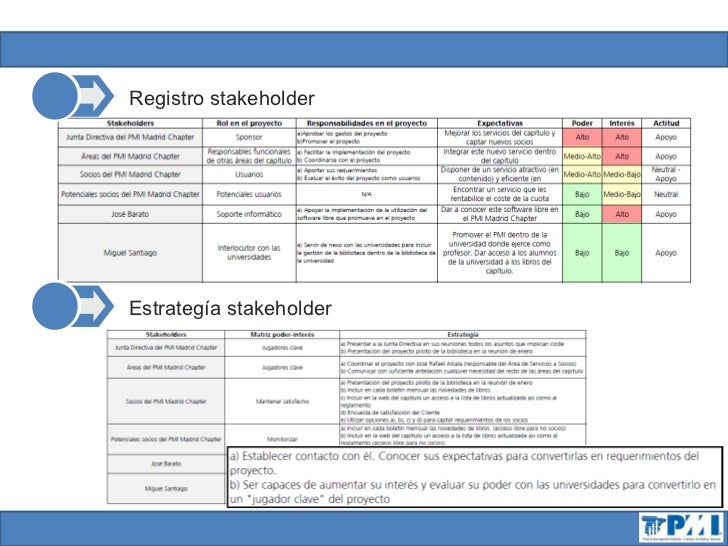Registro stakeholderEstrategía stakeholder
