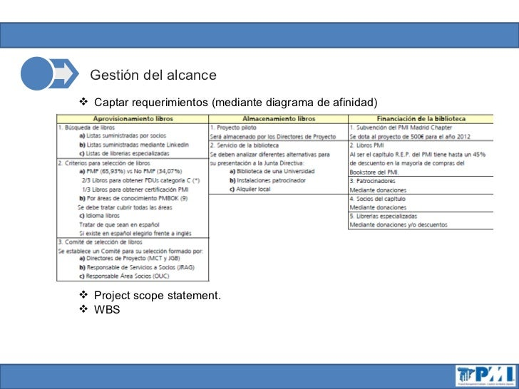 Entregables del proyecto Calendario del proyecto piloto. Objetivos medibles y valores para decidir la continuidad del s...
