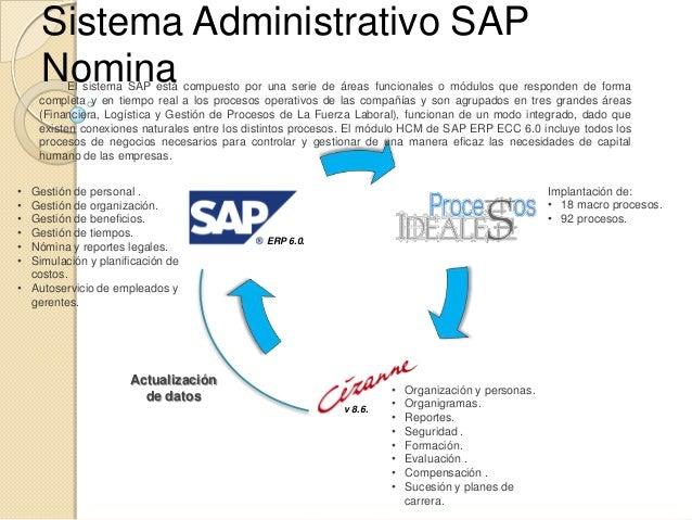 Presentación Sistema Sap Talento Humano