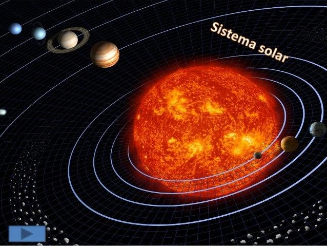 SISTEMA SOLAR Esta formado por : Una estrella central: el sol Ocho planetas: Mercurio, Venus, Tierra, Marte, Júpiter, S...