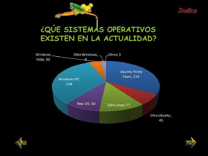 Sistemas operativos - Mas y mas curriculum ...