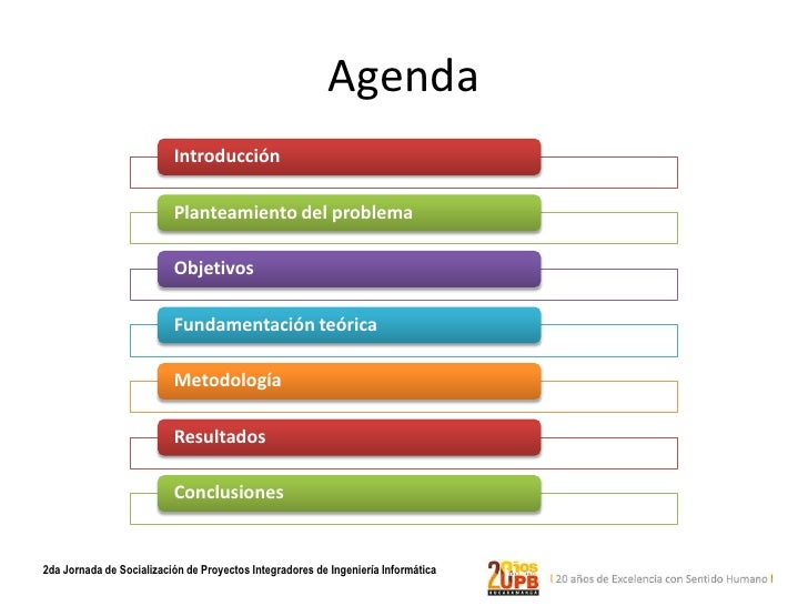 Presentación siwa Slide 2