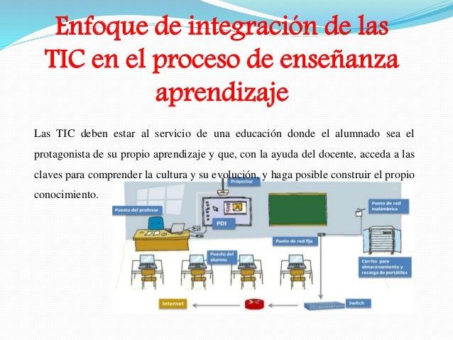 Las Tecnologías de la Información y la Comunicación, también conocidas como TIC, son el conjunto de tecnologías desarrolla...
