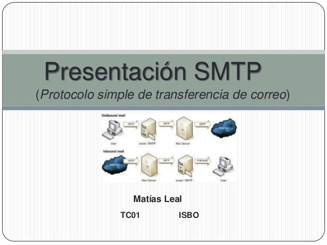 Presentación SMTP (Protocolo simple de transferencia de correo)  Matías Leal TC01  ISBO